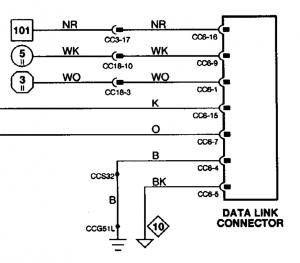 OBDII Socket wiring